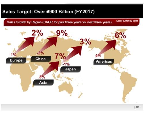 Premium Beauty News - Shiseido to focus on prestige and Asia