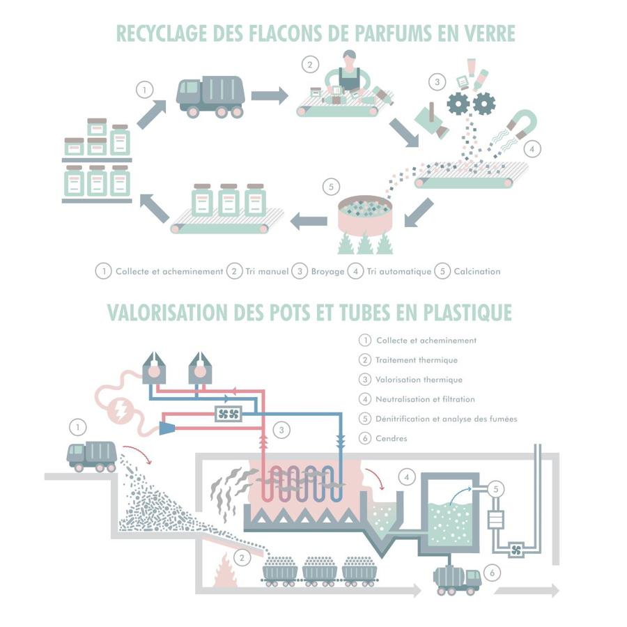 Ufc Que Choisir Produits Salle De Bain ~ premium beauty news recyclage 120 000 clients ont rapport leurs