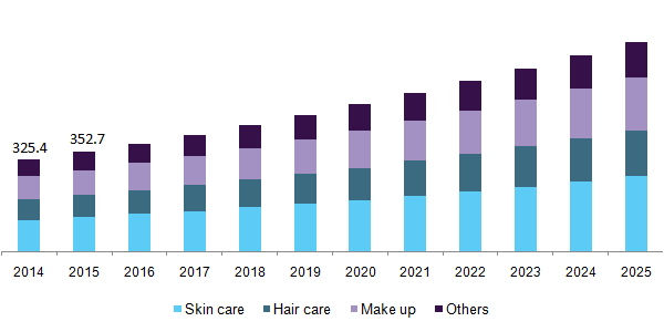 Organic Beauty Products >> Premium Beauty News - Halal cosmetics market expected to meet continuous growth