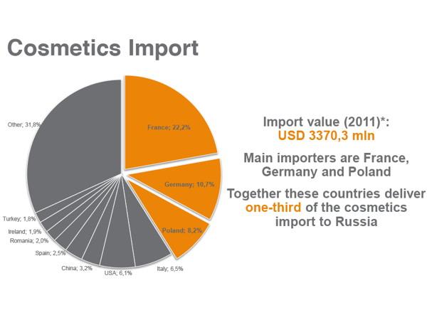 market segmentation for perfume