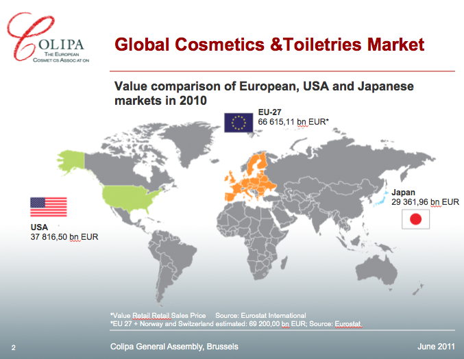 european cosmetics industry Kpmg in the industry 30 reaction    13 ibid skin care is the major application for.
