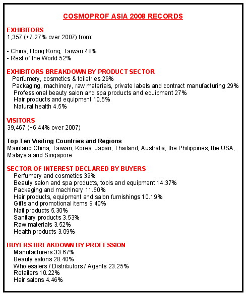 Premium Beauty News - Cosmoprof Asia bets on positive sales
