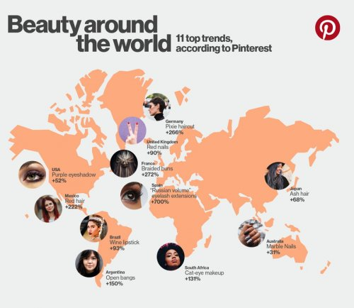 Pinterest has analyzed the various international trends shaping the beauty...