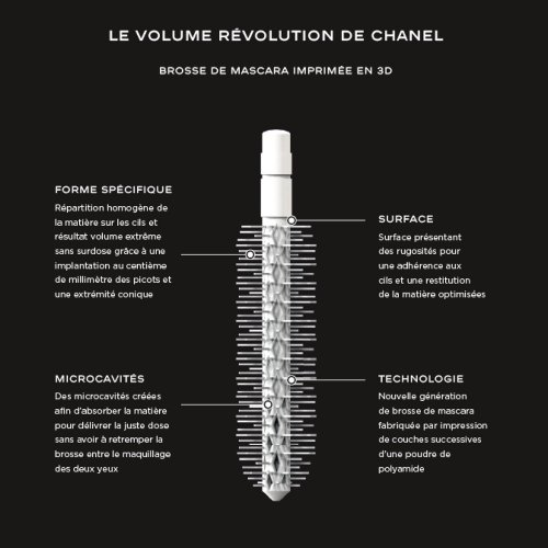 Photo : Courtesy of Chanel Parfums Beauté (click on the image to enlarge...